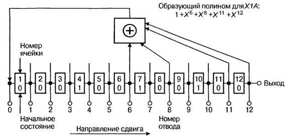 последовательности Х1А